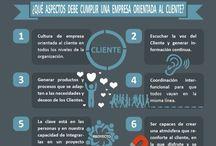 Marketing Online / Tendencias y Diseño de Marketing Online.