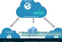 INTEGRATED NETWORKING HYBRID CLOUD