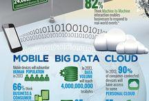 Telco Data Internet Grids