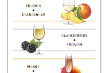 coffee and wine knowledge