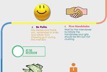 Infographics / Recruiting data, visualized.