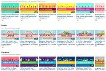 MOOC Web Series