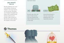 Literature Infographic