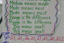 Math: Mean, Median, Mode, and Range / Mean, Median, Mode, and Range Data Resources, Activities, and Ideas for Math Teachers, Educators, and Students in Upper Elementary and Middle School