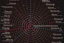 Movie&Film Infographic