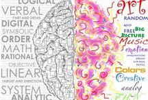 smart art Parte destra del cervello