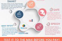 anti ddos infographic
