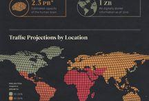 İngilizce infografikler / Bu panoda ingilizce infografikler bulabilirsiniz.