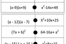 algebrai kifejezések