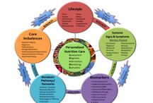 Integrative & Functional Medicine / Integrative Medicine is the practice of medicine that reaffirms the importance of the relationship between practitioner and patient, focuses on the whole person, is informed by evidence, and makes use of all appropriate therapeutic approaches, healthcare professionals, and disciplines to achieve optimal health and healing.