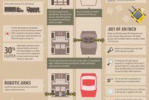 automotive makers