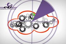 Videos / eG Enterprise offers intelligent performance monitoring and automated correlation of all performance dependencies - from the end user to the application, virtualization layer and underlying infrastructure - and helps you quickly and precisely diagnose performance bottlenecks, restore user experience, and right-size your IT infrastructure
