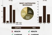 Infografías culinarias