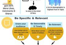 Facebook Marketing #SMM / Social Media Marketing in Facebook (SMM) Tips and Information