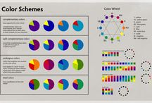 Color Theory and reference