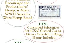 Cannabis and its history / Images that educate and inform about Cannabis and its history.