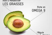 Fit'aliments / Découvrez les bienfaits de vos aliments préférés --> --> http://blog.fitnext.com/recettes-minceur