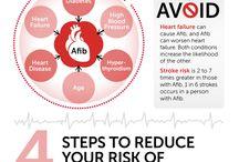 Medical: AFIB/heart   Cuore/F.A. / Aritmia, fibrillazione atriale, ablazione, ecc.