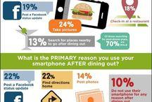 Foodie - Infographics
