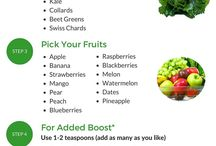 Nutri Bullet Recipes