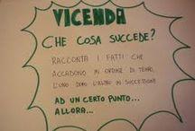 italiano schema testi