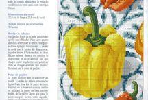 Krížikové vyšívanie-ovocie-zelenina