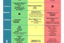 Dieta FODMAPS / Recomendaciones, alimentos permitidos, recetas y más...