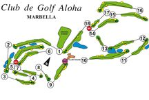 Costa del Golf - MARBELLA - SPAIN