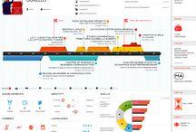 Social & Recruit / Infografiche utili ad un Social Recruiter