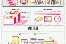 Infographics / Meer dan 300 infographics en elke dag in elk geval één nieuwe!  / by Content Collective