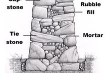 How to Building Stone Wall