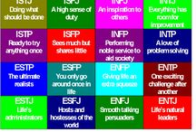 myers briggs / by Julie Hughes