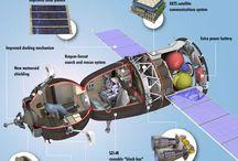 loty kosmiczne / astronautyka