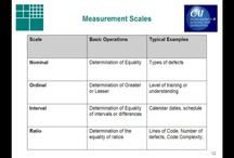 IT Metrics & Measurement