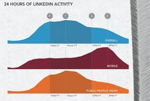 Linkedin Infographic / #linkedin #infographic / by William Deckers I Digital Strategy Consultant