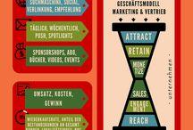 Interessante Infografiken / Hier findet ihr interessante Infografiken zu allen Online-Themen.