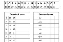 Learning | Russian Alphabet