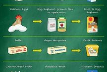 Vegan Food recipe