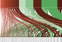 Visualizations / by Rya Dunnington