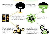 Cloud Infographics / This board shows infographics about cloud computing and about the efficiency of the Data Centres that make the cloud possible. / by Sentrum Colo