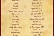 Bible - Who am I