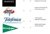 Empresas espanolas