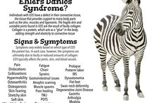 Ehlers Danlos Syndroom