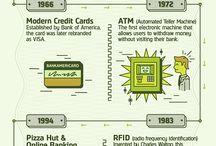 Bitcoin Facts & Info