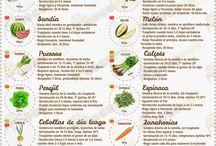 Guia para huertos / Información para crear tu propio huerto. Escoge tus alimentos, siembralos y consumelos.