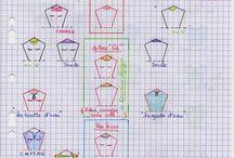 Couture technique