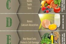 Vitamins and what they do
