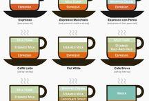 coffee or coffee!