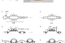 My patterns / moje schematy