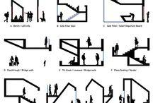 architektúra diagram